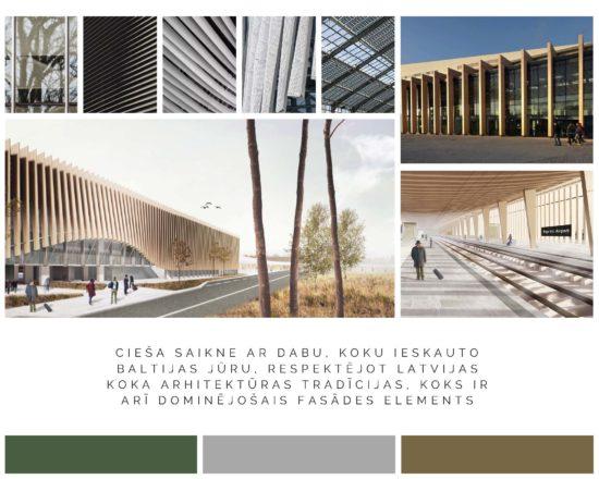 """Sagatavots arhitektoniskais risinājums Rail Baltica  stacijai starptautiskajā lidostā """"Rīga"""""""