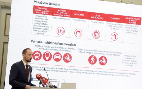 Rail Baltica. Rīgas Centrālās pasažieru stacijas pārbūves izmaksas